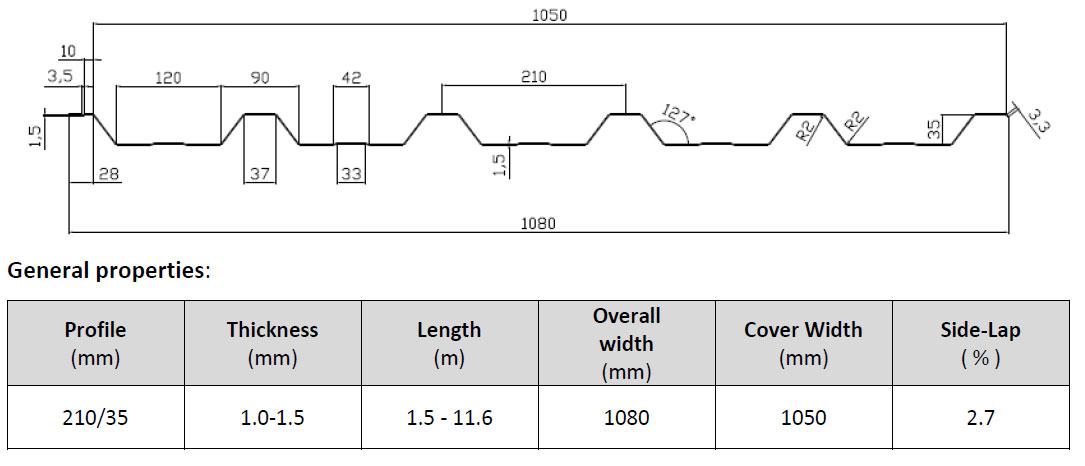 poliwęglan lity profilowany trapezowy przekrój techniczny