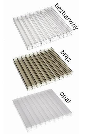 W Mega Poliwęglan komorowy, płyty komorowe, poliwęglan kanalikowy AQ12